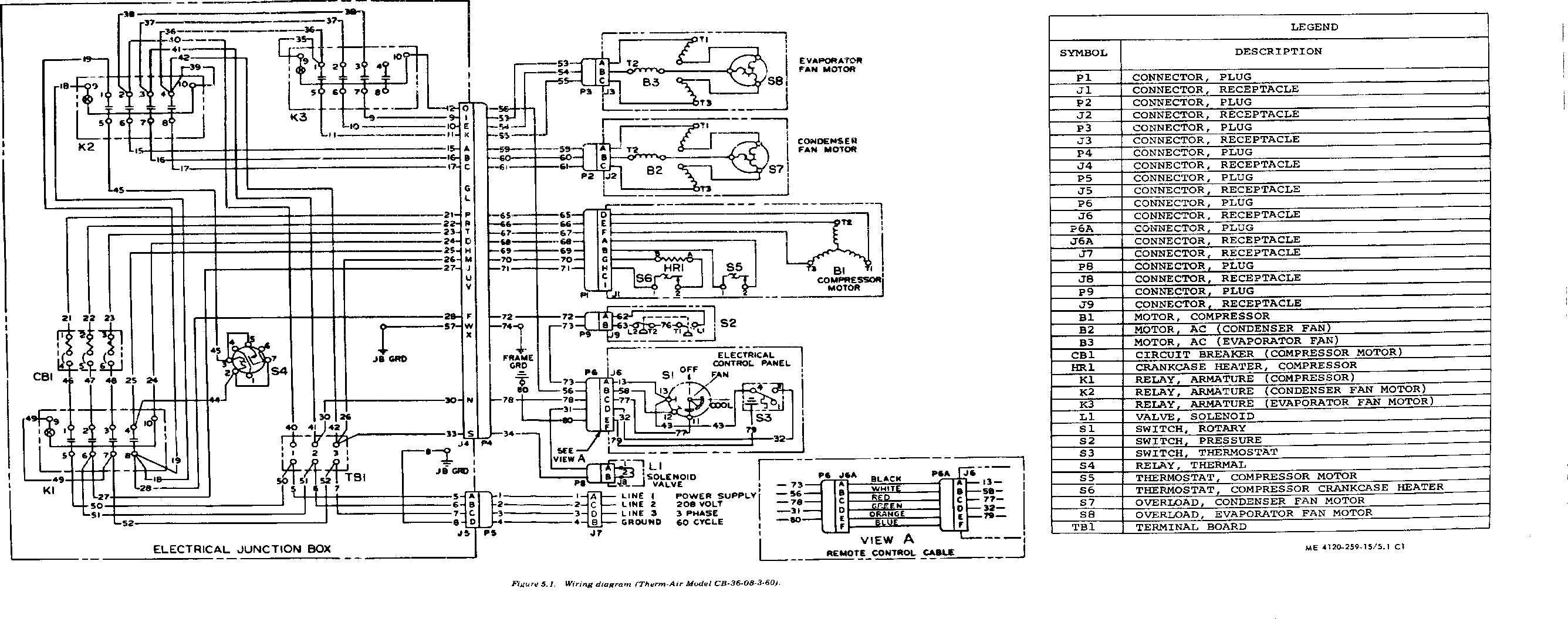 Unique Read Automotive Wiring Diagram diagramsample