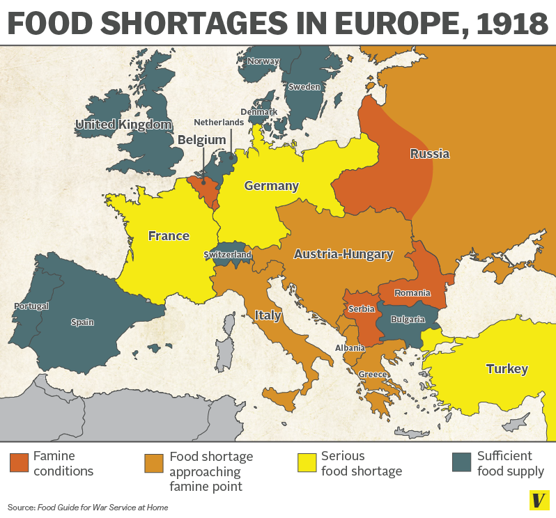 Food shortages in europe after world war i art pattern and food shortages in europe after world war i gumiabroncs