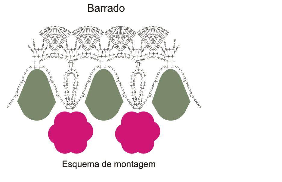 Armarinho São José: Centro de Mesa Primavera em Crochê