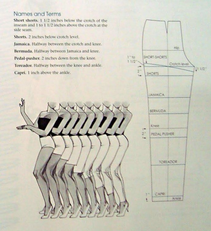 Lengths Of The Pantses Sewing Techniques Sewing Patterns Free Sewing Clothes