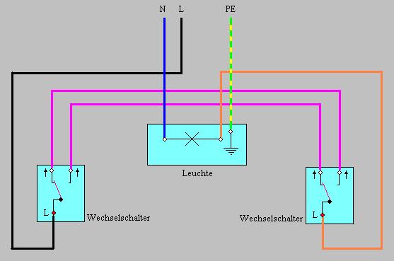 Wechselschaltung Elektroinstallation Elektro Schaltplan