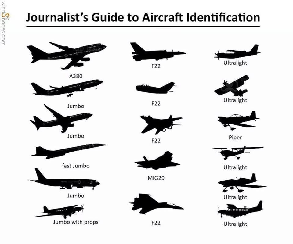 Journalist's Guide to aircraft Identification | Aviation humor, Aviation,  Pilot humor