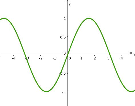 Desmos graphing calculator transformations | graphing calculator.