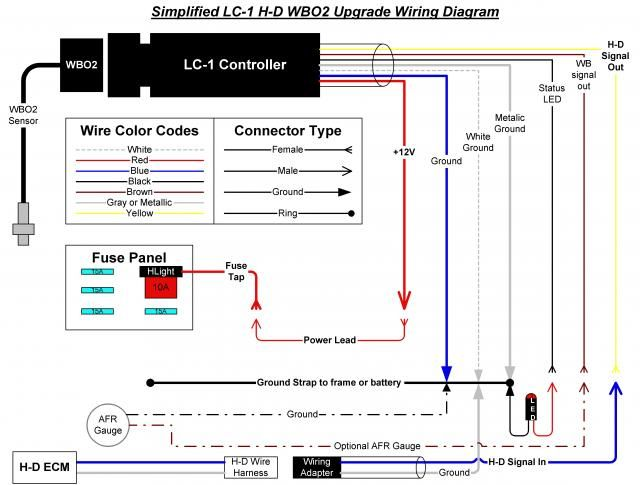 Http Www Bing Com Images Search Q Megasquirt 3 And Lc1 Diagram Fuse Panel Color Coding