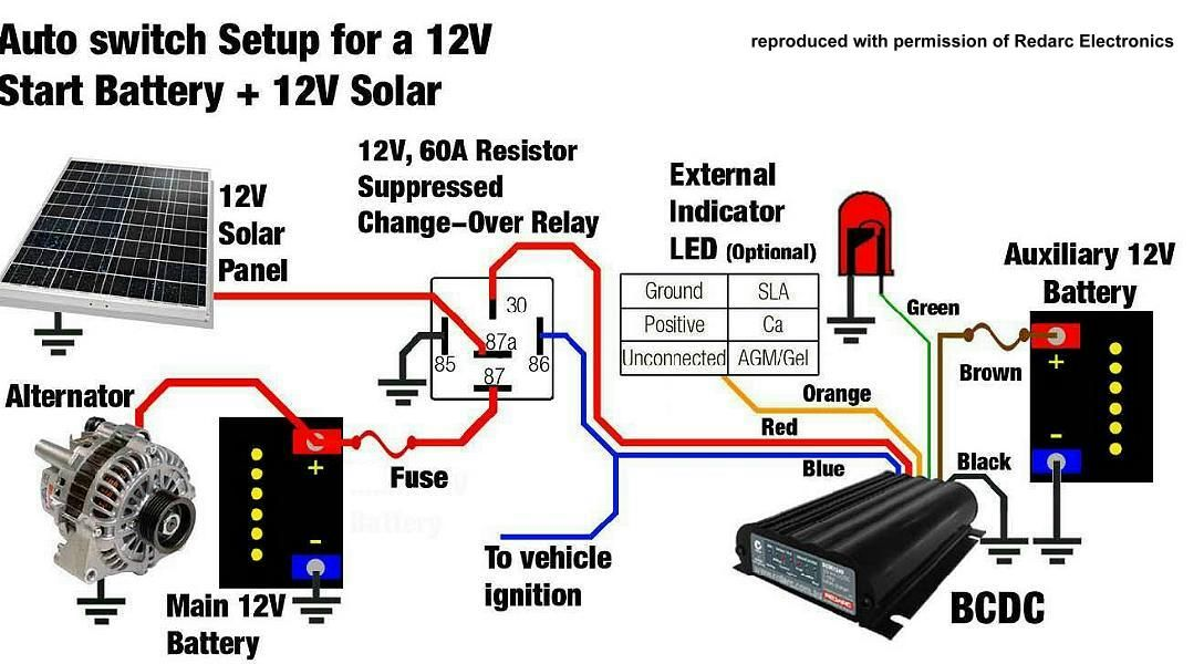 Solar panel w blocking diode 12v wiring diagram free download wiring 12v solar panel wiring diagram free printable wiring diagrams rh prepaidfuneralplan org swarovskicordoba Gallery