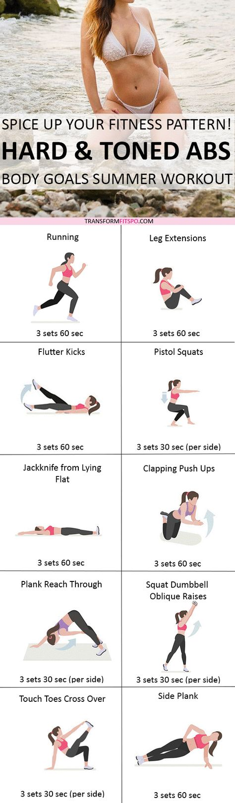 how to have six pack in 2 weeks