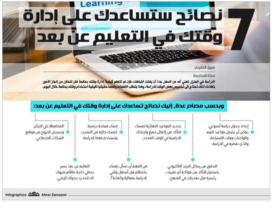 إدارة الوقت في التعليم عن البعد صحيفة مكة