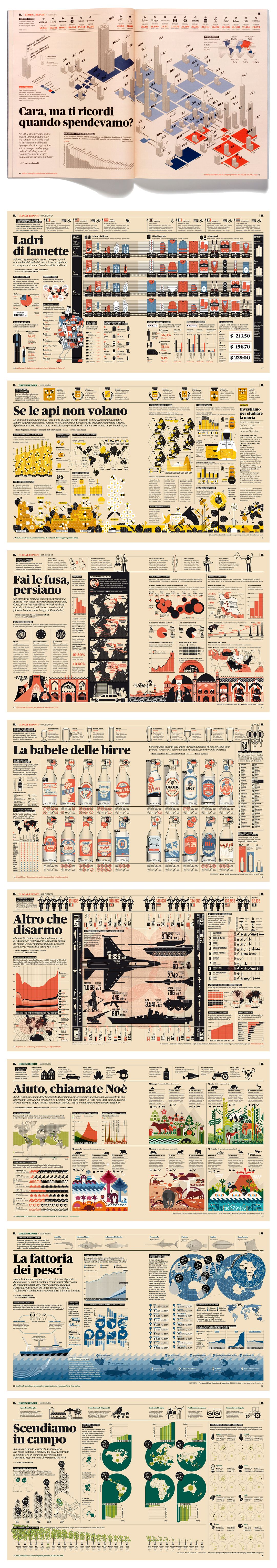Analisi Grafica Published every month on IL – Intelligence in lifestyle http://www.francescofranchi.com/projects/infographics