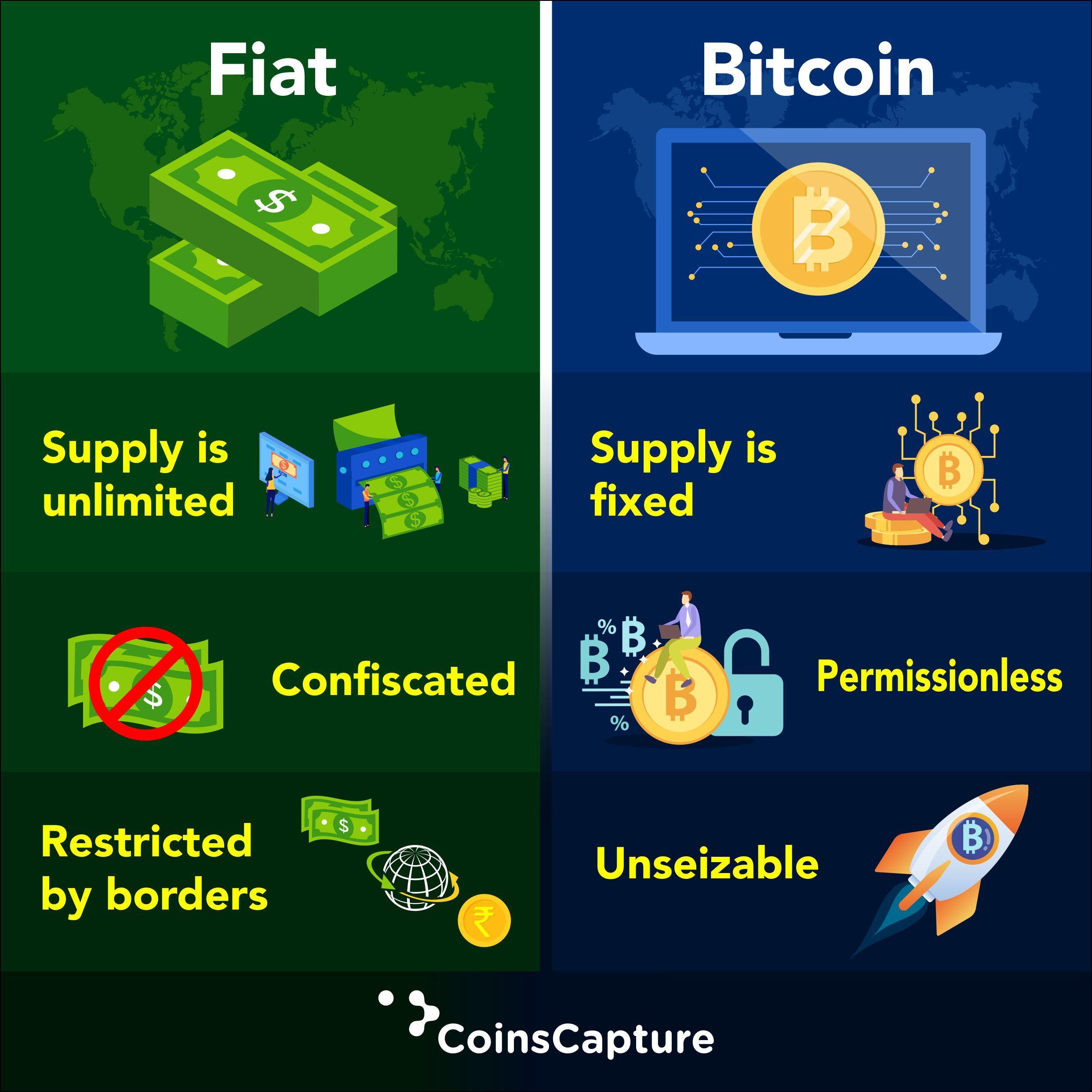 sono i mercati bitcoin sempre aperti come clonare bitcoin