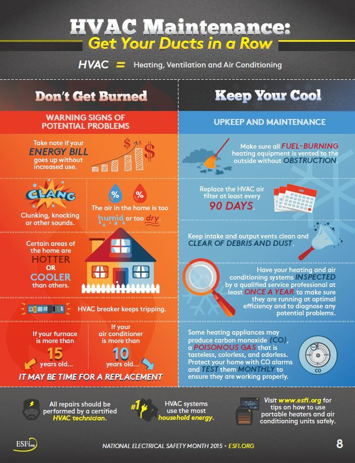 Don T Wait Until Winter Is Here Get Your Heating System Serviced