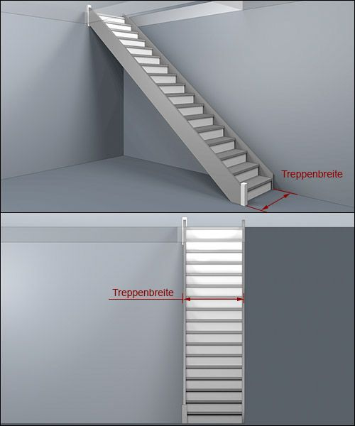 treppenberechnung. Black Bedroom Furniture Sets. Home Design Ideas