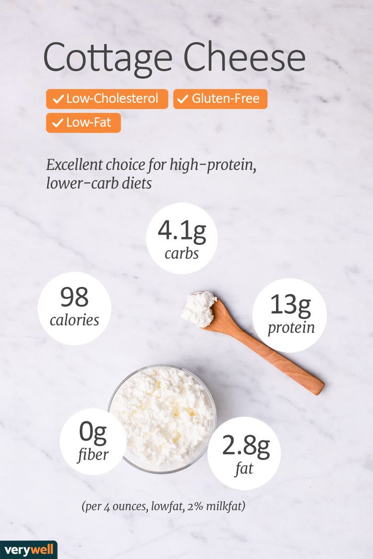 Nutrition Facts For Different Types Of Cottage Cheese Cottage Cheese Nutrition Facts Cottage Cheese Nutrition Cheese Nutrition