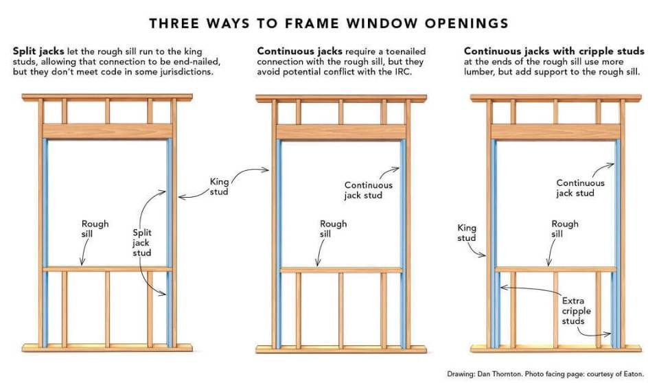 Our 10 Ultimate Diy Vinyl Window Installation Tips You Need To Know Vinyl Window Installation Window Installation Window Vinyl