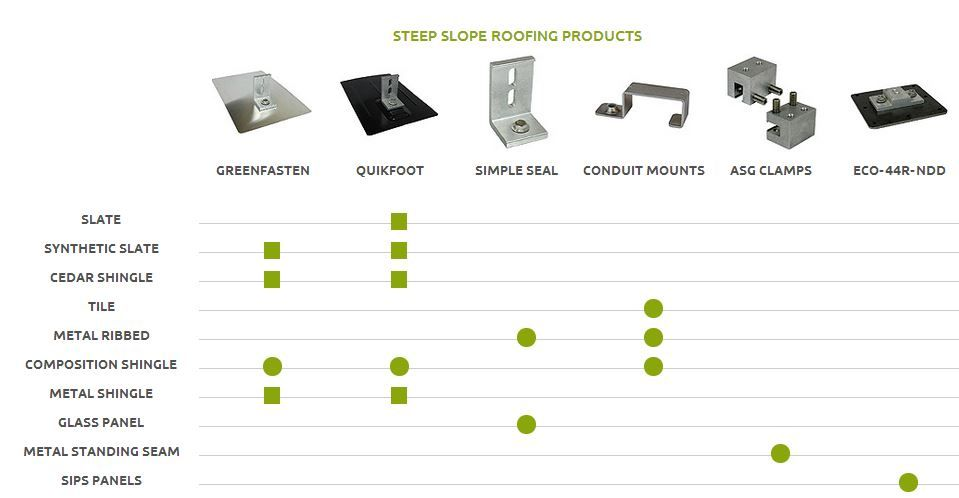 Application guide steep slope roofing metal shingles