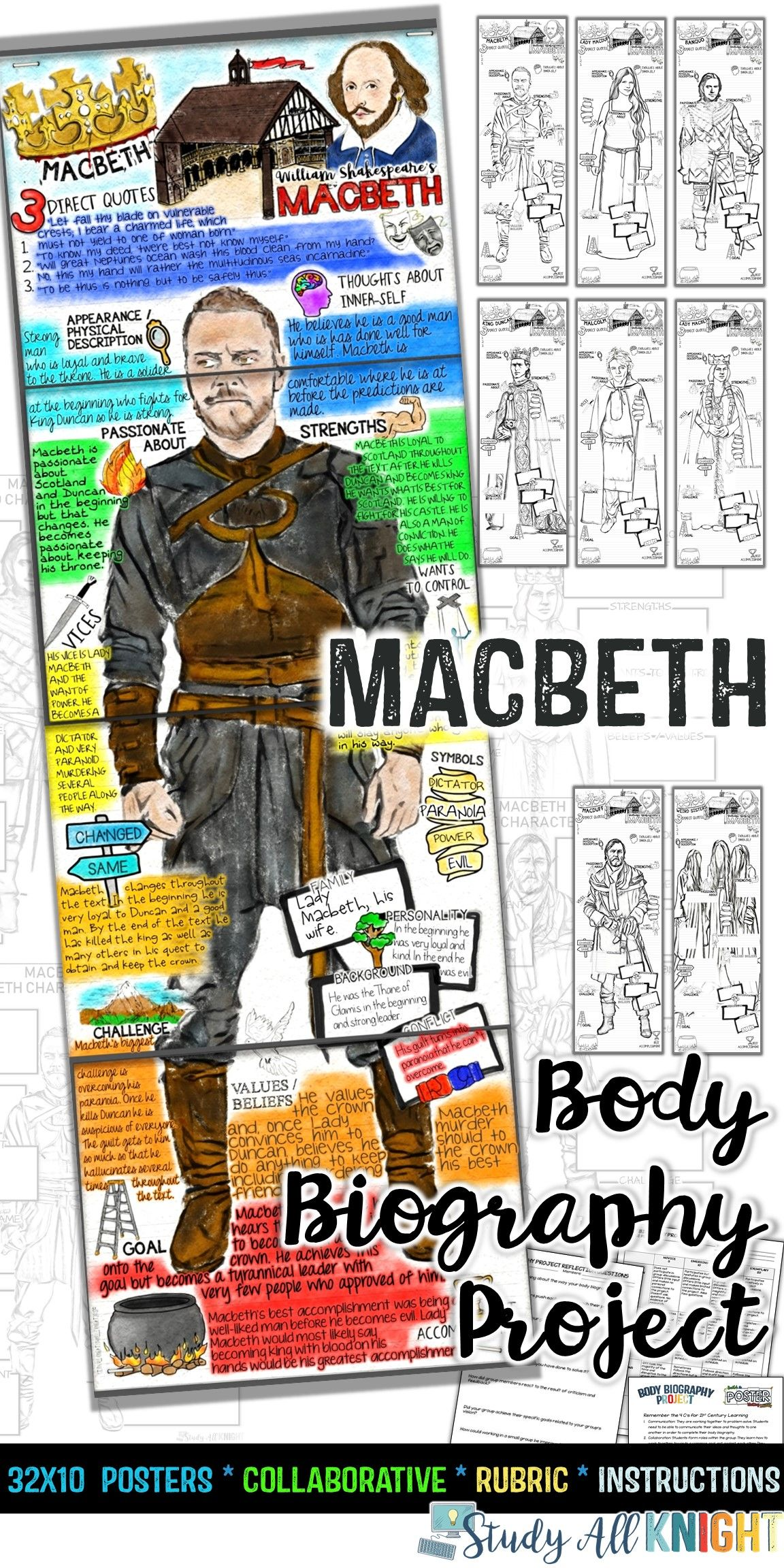 Macbeth Body Biography Project Bundle Great For