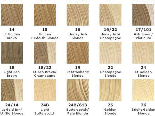 Can I Guess Your Natural Hair Color Light Ash Brown Hair Brown Hair Color Chart Hair Color Chart
