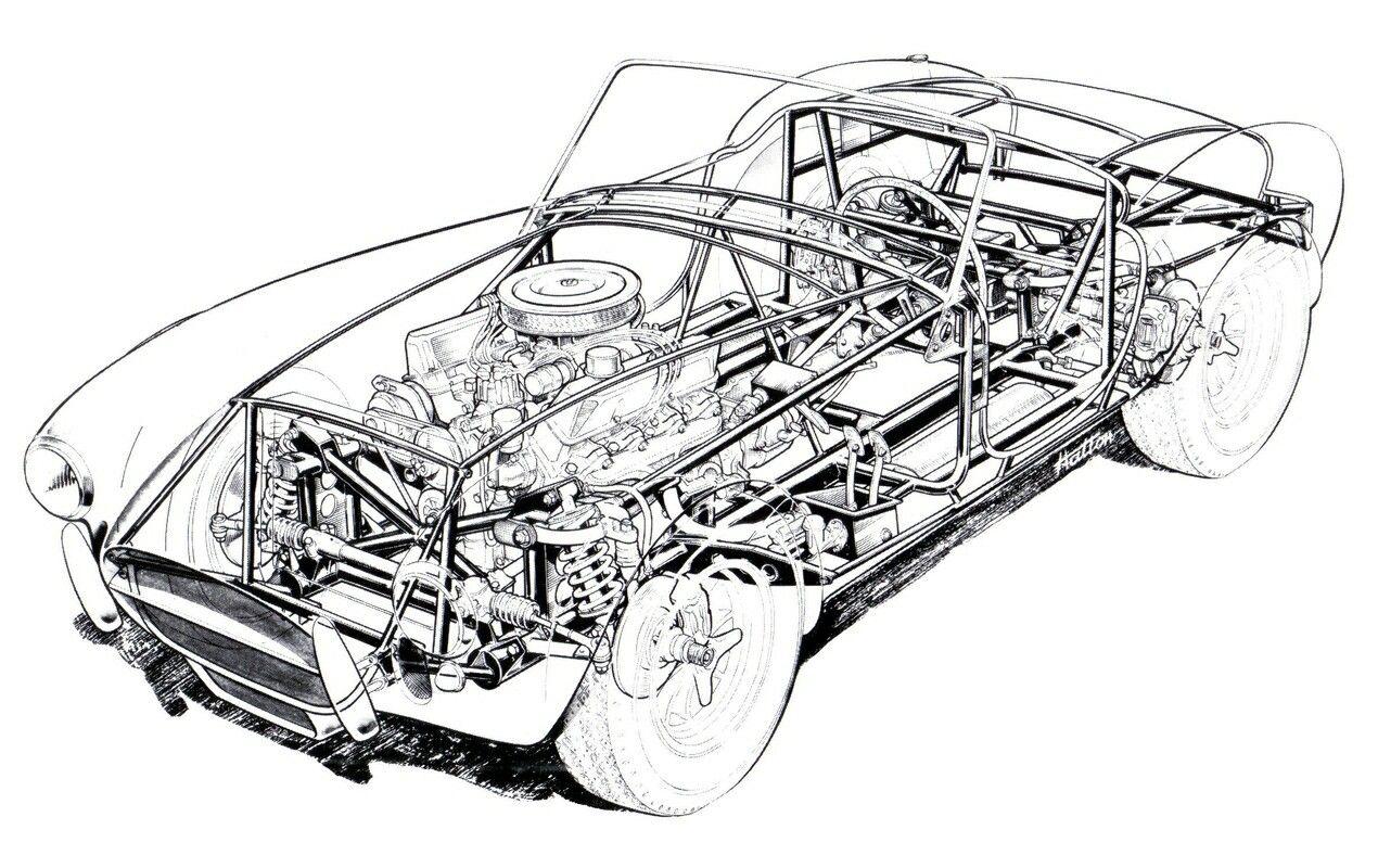 Ac Cobra Engine