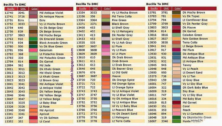 Tabela Converso Bucilla Dmc 5 Bucilla To Dmc Color Chart