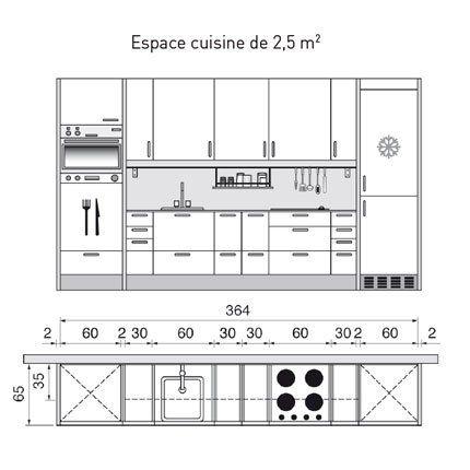 Plan de cuisine en i de 3m64 marie claire maison