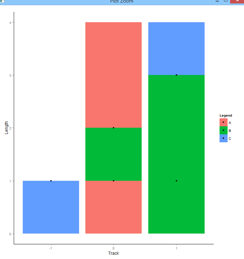 R Ggplot Changing Color Of One Variable In Stacked Bar Graph ... R Ggplot Changing Color Of One Variable In Stacked Bar Graph ... Green Things green color ggplot
