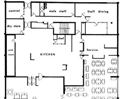 Image Result For Block Layout Of Restaurant Back Area F N B