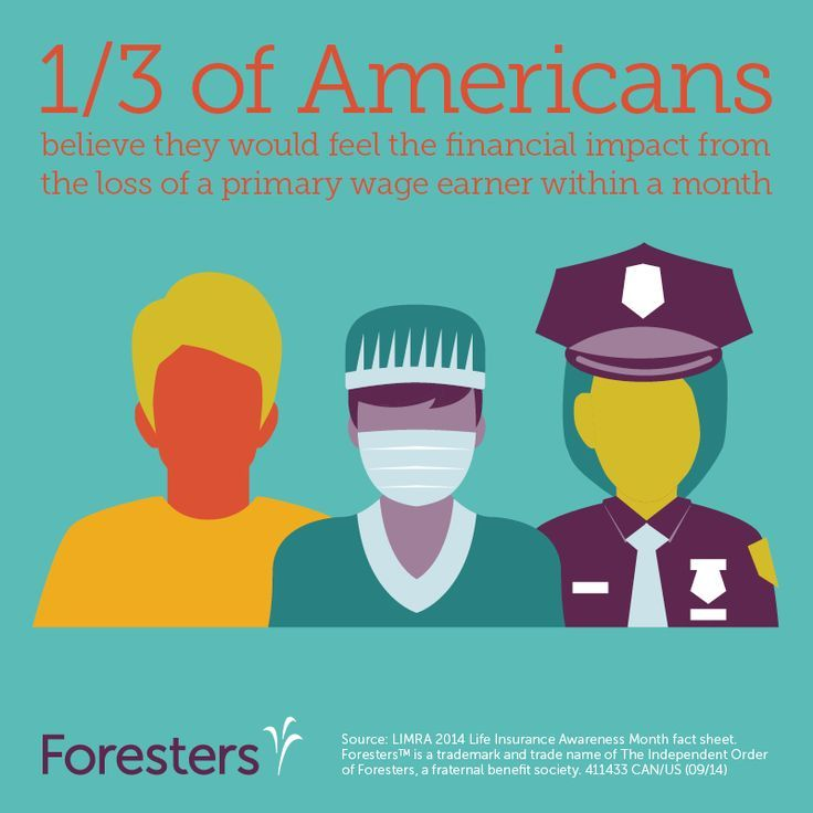 Are You Secure In The Event Of A Loss Of Income Foresters