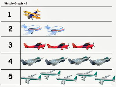 Airplanes lesson plan - airplane counting activity Nothing But - preschool lesson plan