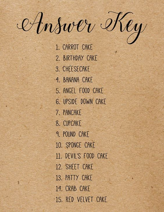 Name That Cake Bridal Shower Game . Guess The Cake . Bridal Shower Games #scentsyfridaythe13th