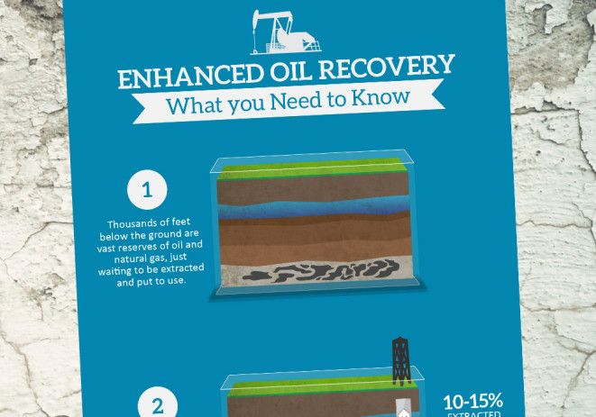 Enhanced Oil Recovery Part 2 Enhanced Oil Recovery Oils