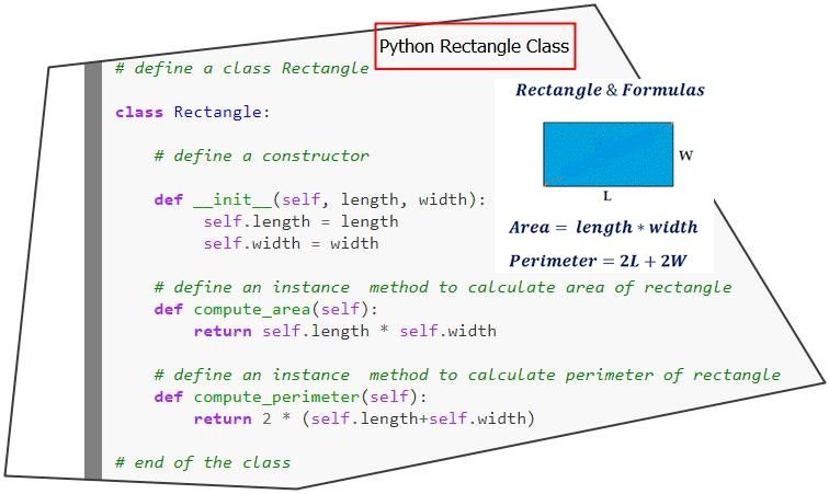 Python Create New Class Rectangle Create A Class Rectangle With 2 Instance Variables Length And Width Find Are Rectangle Formula New Class Area And Perimeter