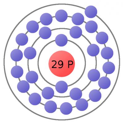 Copper Bohr Model Education Pinterest