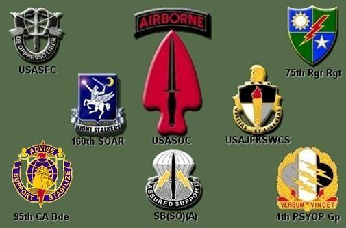 Us Army Air Corps Ah 64 Apache Longbow Howard Hughes Legacy Carroll Trust Us Homeland Security Forcas Especiais