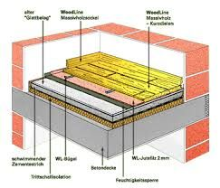 Altbau Holzboden Aufbau  Wohndesign