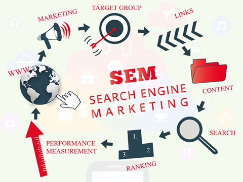 Web Design Web Development Domain Hosting Seo Sem Smm E Commerce Www Digitalpixels Co Logo Design Services Web Design Services Affordable Web Design