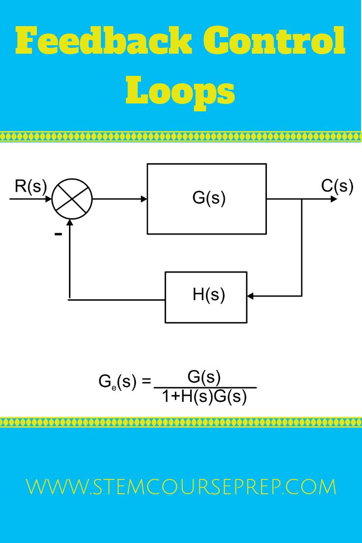 Feedback Control Systems Laplace Transform Online Math Help Math Methods