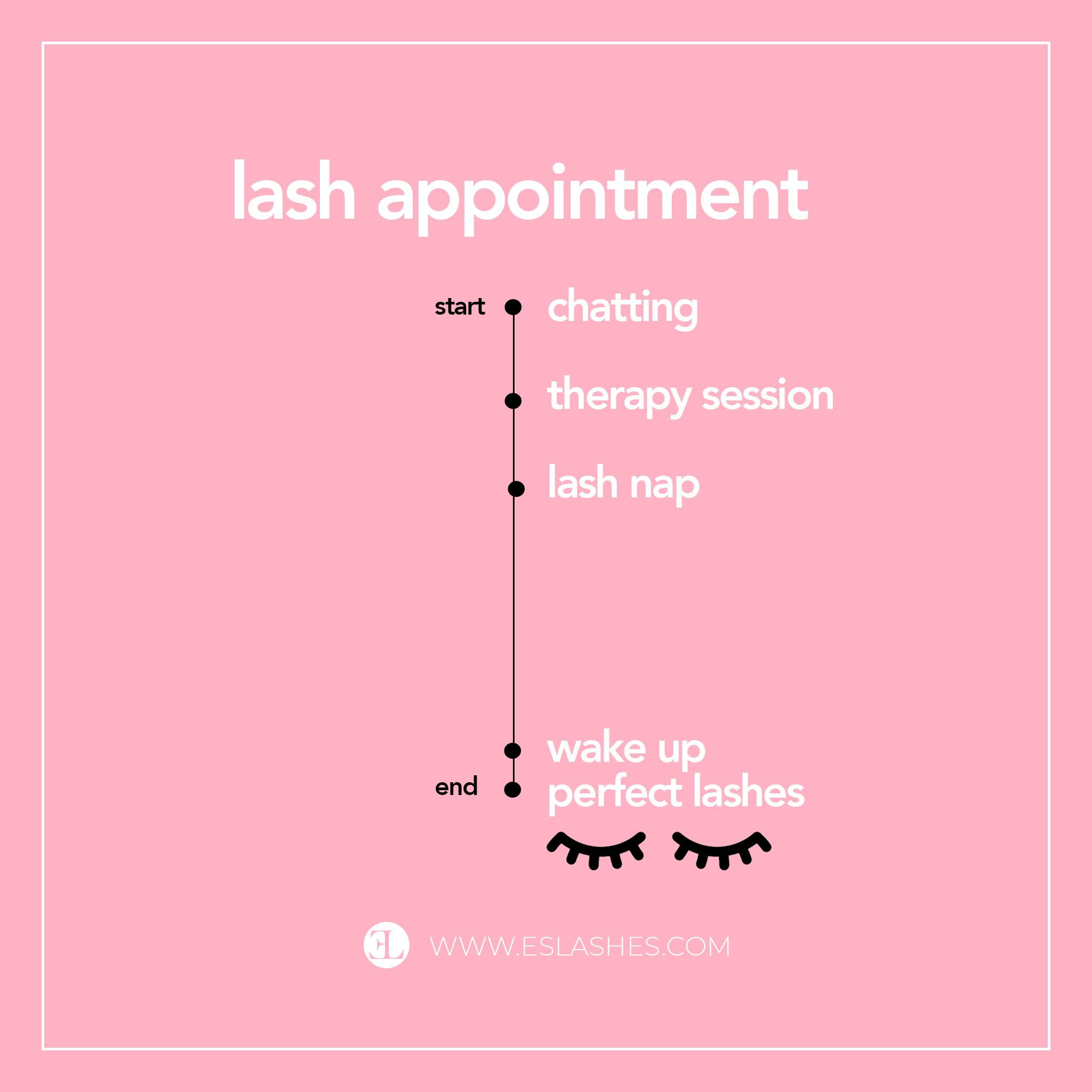 Lash appointment funny quote 🤣