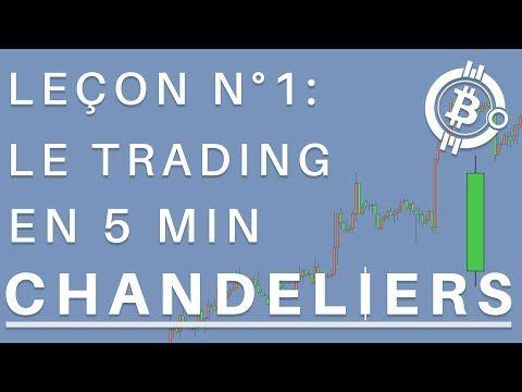 Logiciel de trading crypto monnaie