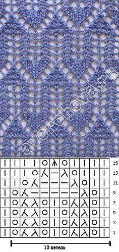 Motif de dentelle au crochet   – Tücher Schals Mützen