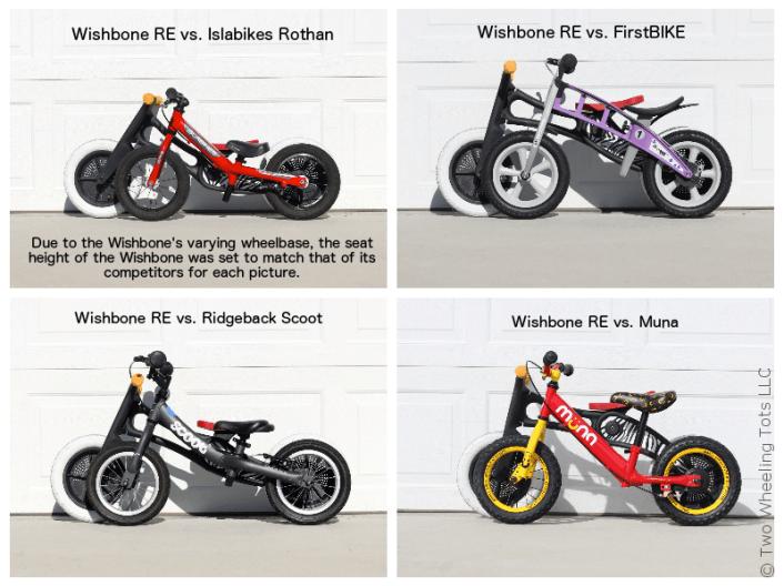 Wishbone Bike Recycled Review A Fun But Flawed Bike Balance