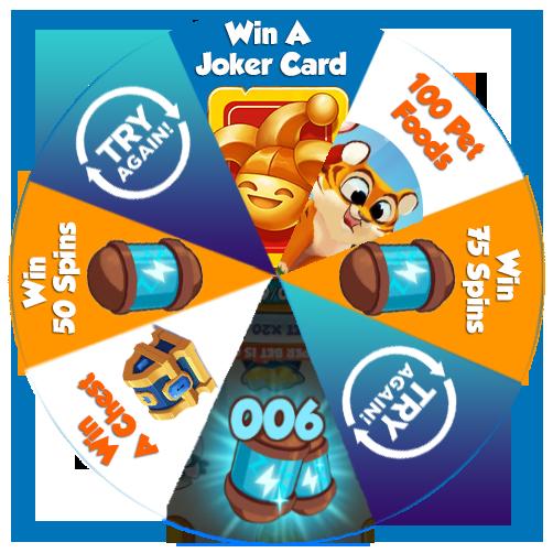 Players Reward Card Spin