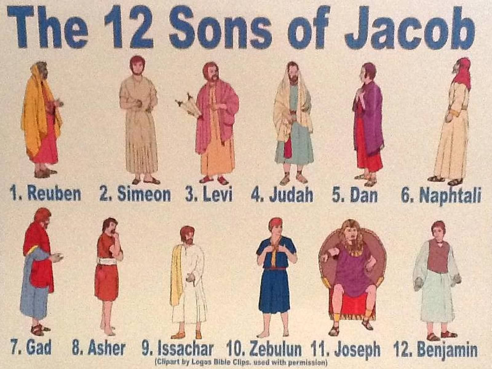 Name and meaning of the sons of ishmael - The 12 Sons Of Jacob Poster Printable