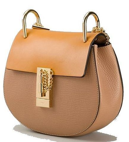 Fashionmyloveitaly Spring Summer 2017 Handbag Guide Fashion My Love Italy