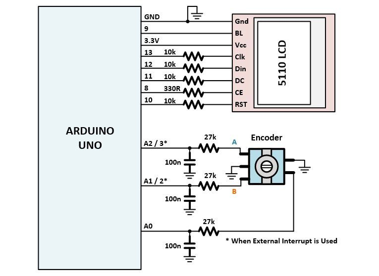 Learn how to use a rotary encoder in an Arduino project