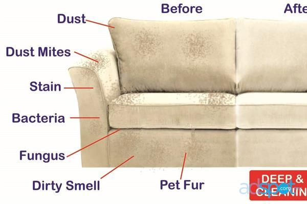 Https Www Facebook Com Sofacarpetcleaningkl Spot Stain Removal Pet Urine Odor Removal Dust Mite Sofa Cleaning Services Clean Sofa Cleaning Upholstery