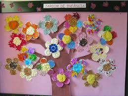 Resultado de imagem para pinturas pré-escolar primavera