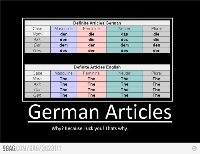 that's why I took a break from German