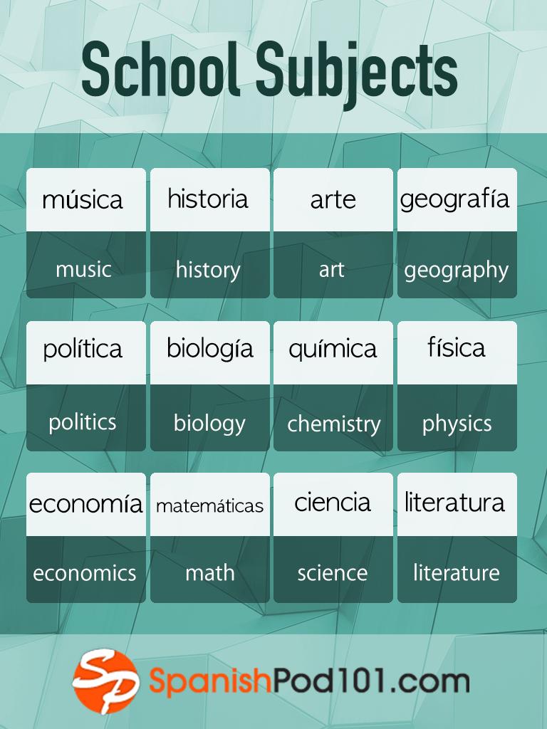Learn Spanish - SpanishPod101.com: Photo