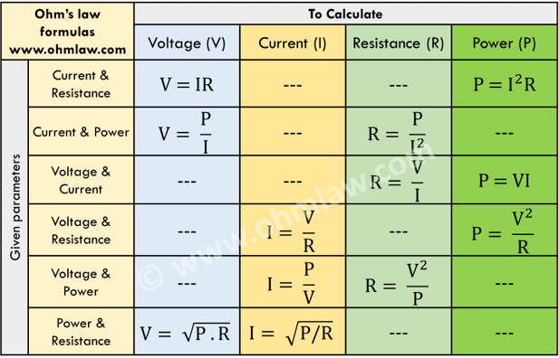 9 Sheets Ideas Electrical Symbols Ohms Law Electricity