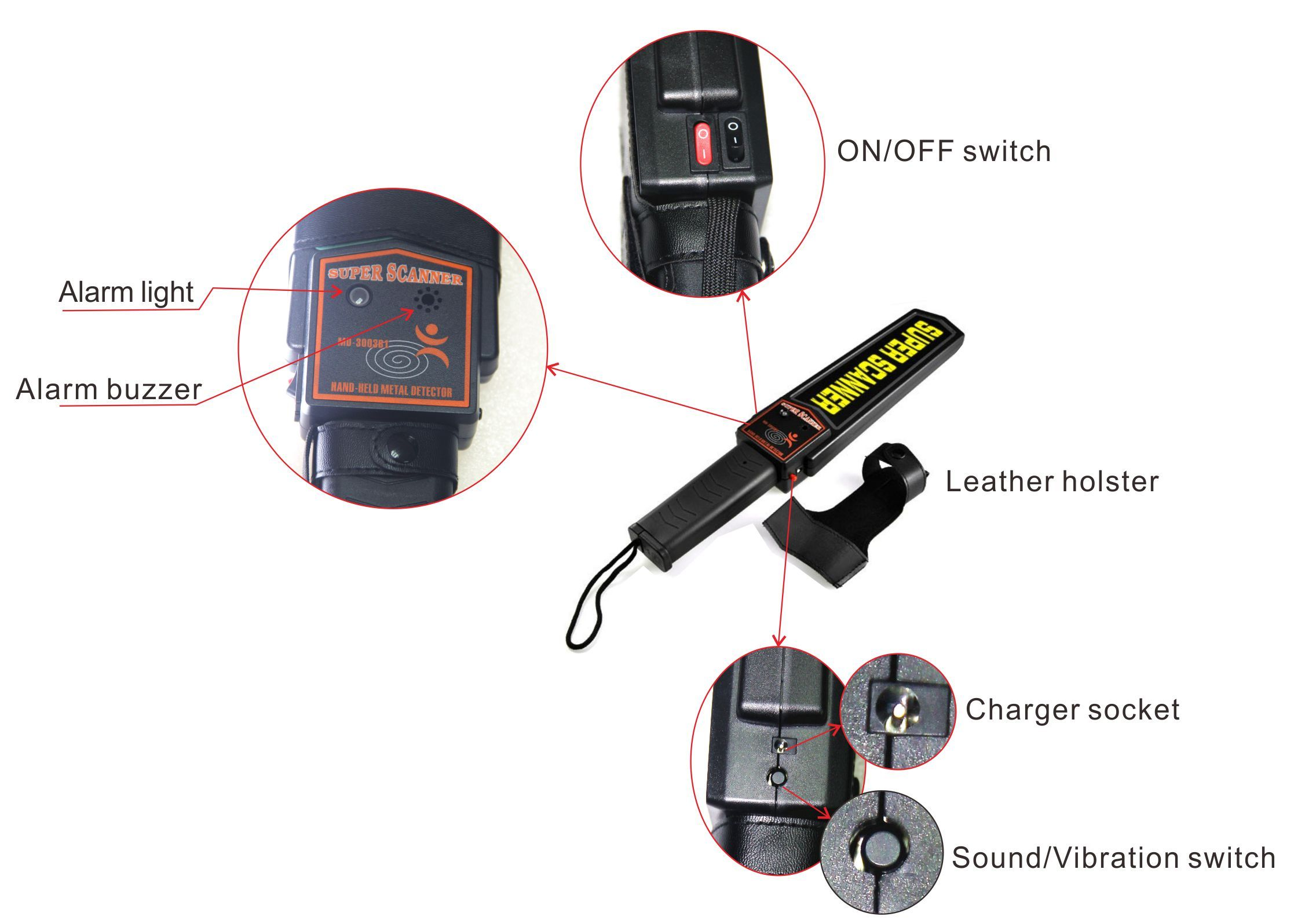 Home landing page leather holster metal detector