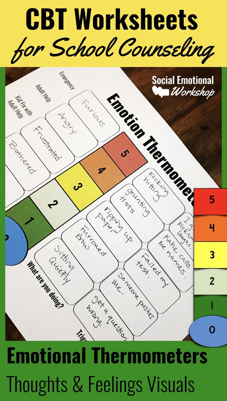 Cbt Worksheets Feelings Thermometers And Thought Maps Pinterest